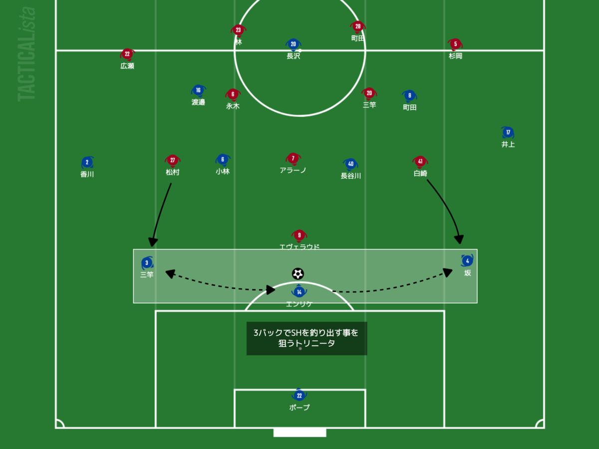f:id:football-analyst:20210624095510p:plain