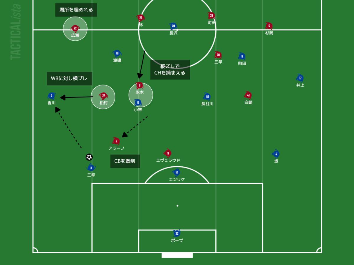 f:id:football-analyst:20210624095938p:plain