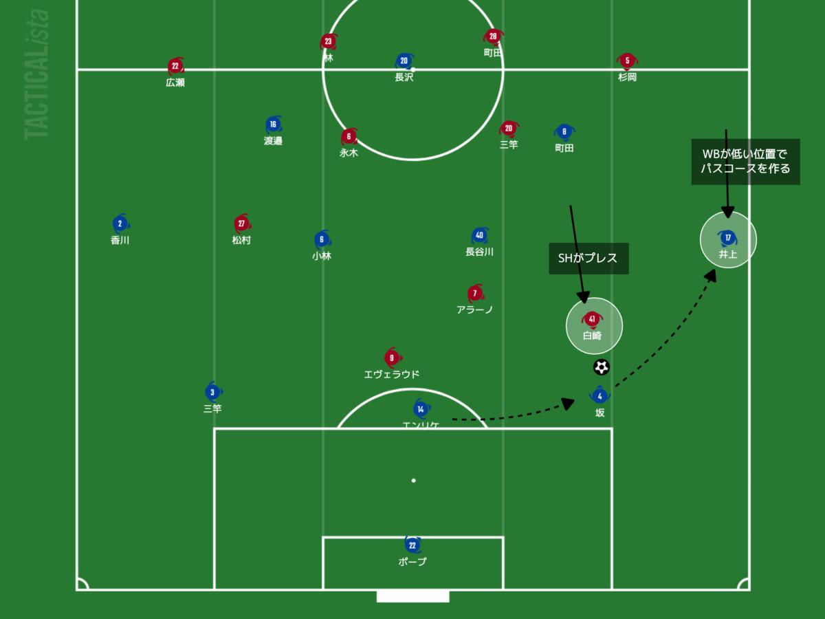 f:id:football-analyst:20210624105725p:plain