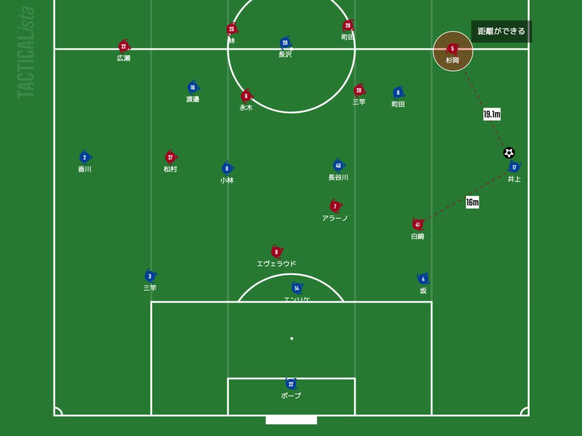 f:id:football-analyst:20210624110144p:plain