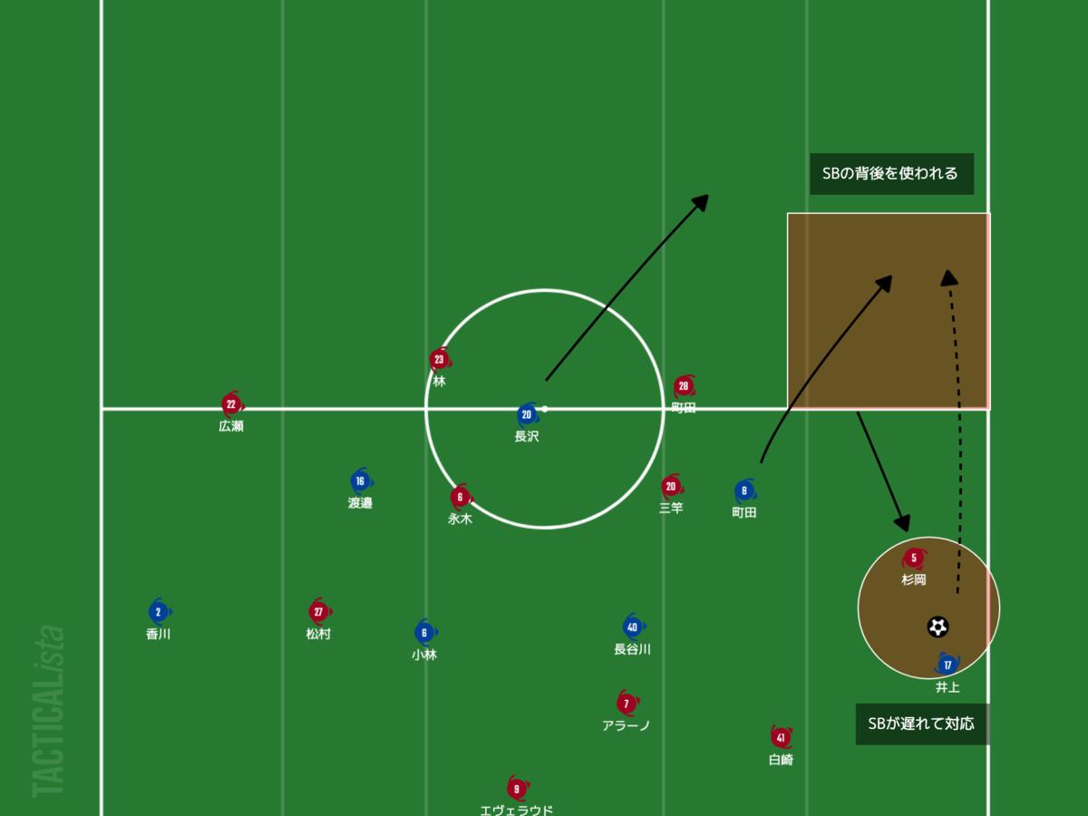 f:id:football-analyst:20210624110439p:plain