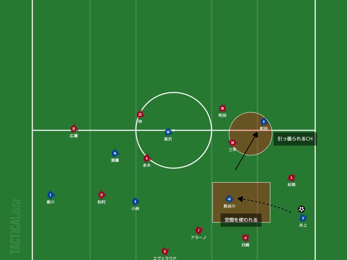 f:id:football-analyst:20210624111326p:plain
