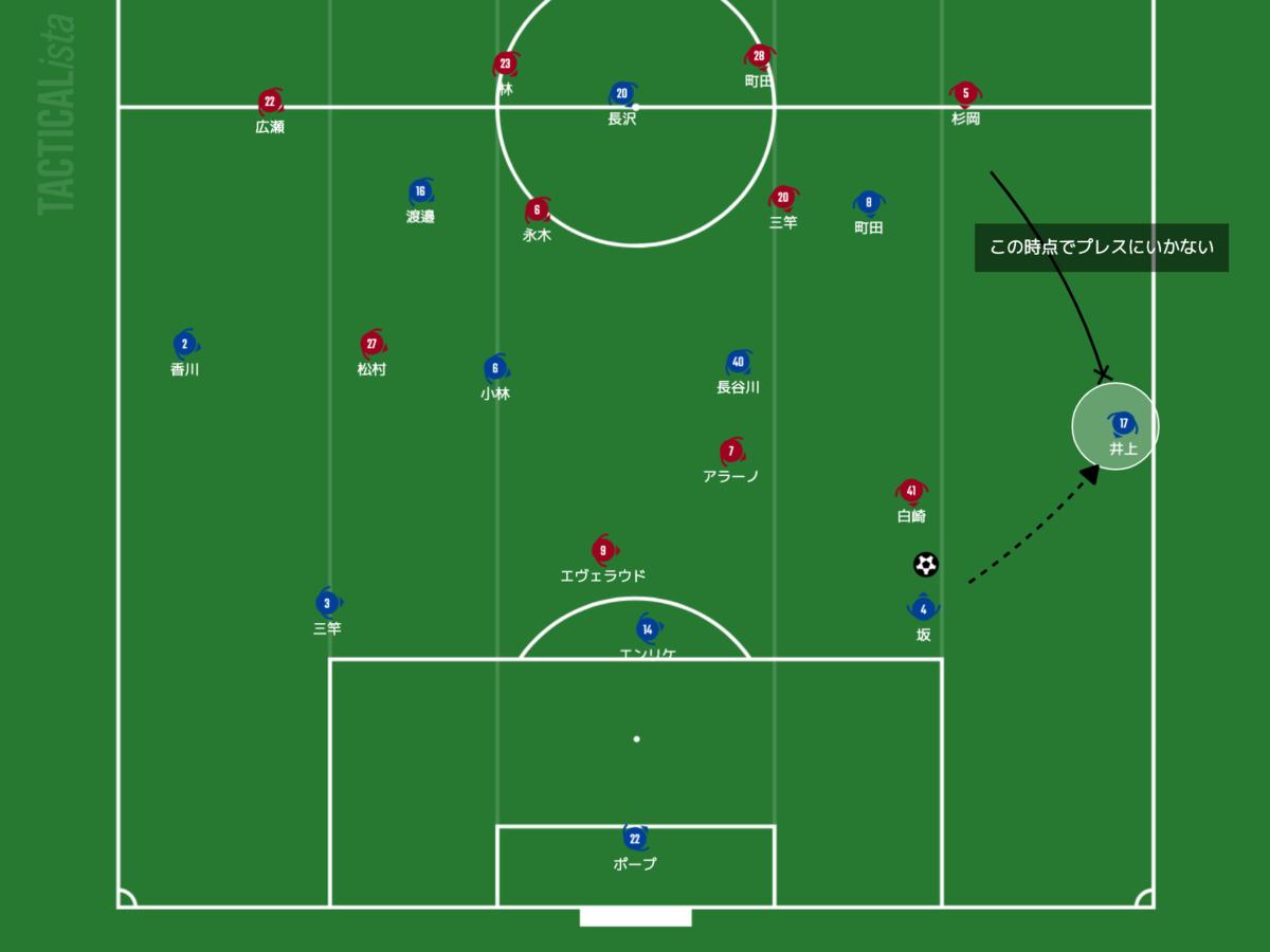 f:id:football-analyst:20210624112226p:plain