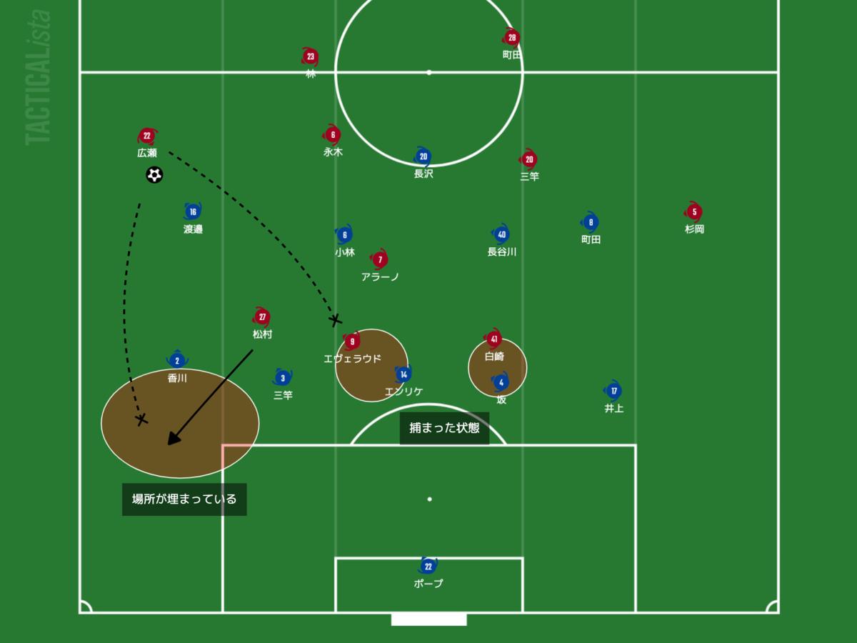 f:id:football-analyst:20210624112652p:plain