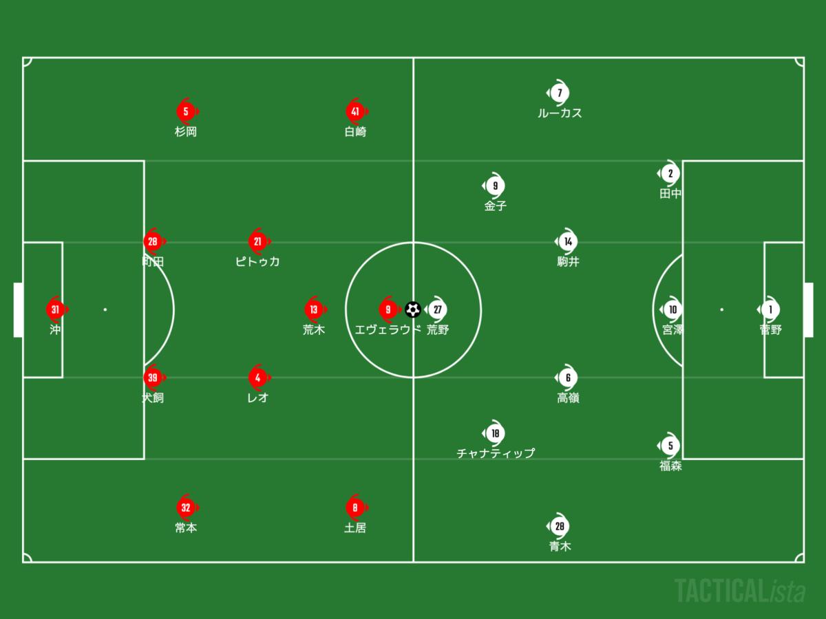 f:id:football-analyst:20210627211717p:plain