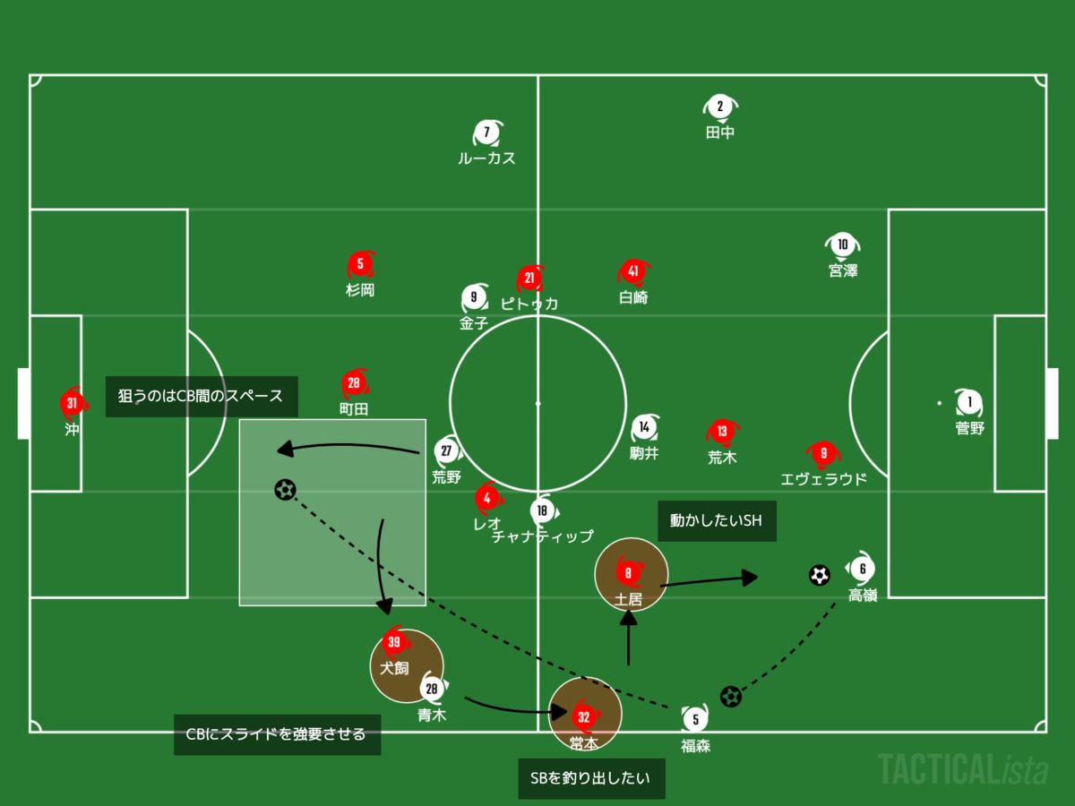 f:id:football-analyst:20210627212543p:plain