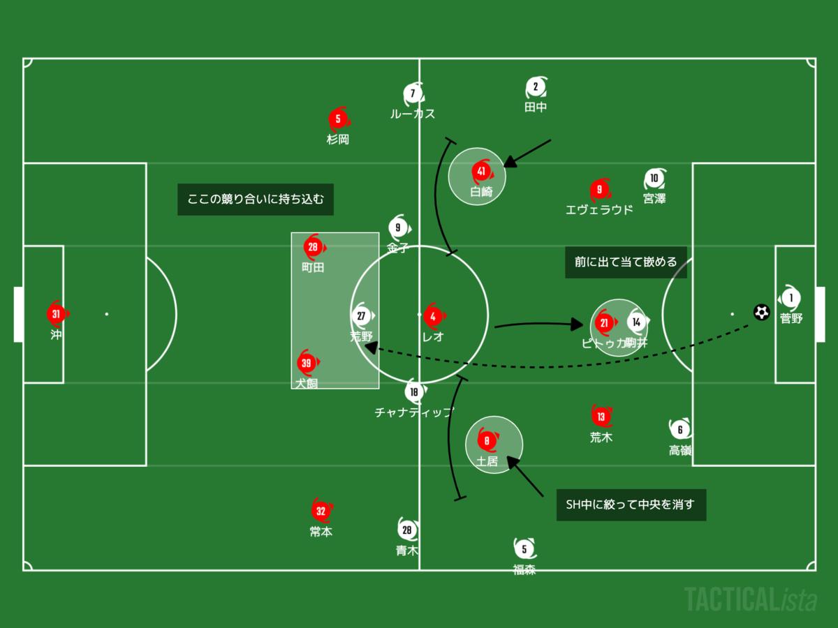 f:id:football-analyst:20210627215157p:plain