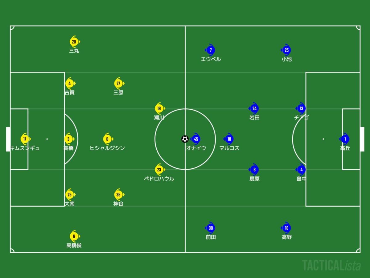 f:id:football-analyst:20210704205347p:plain