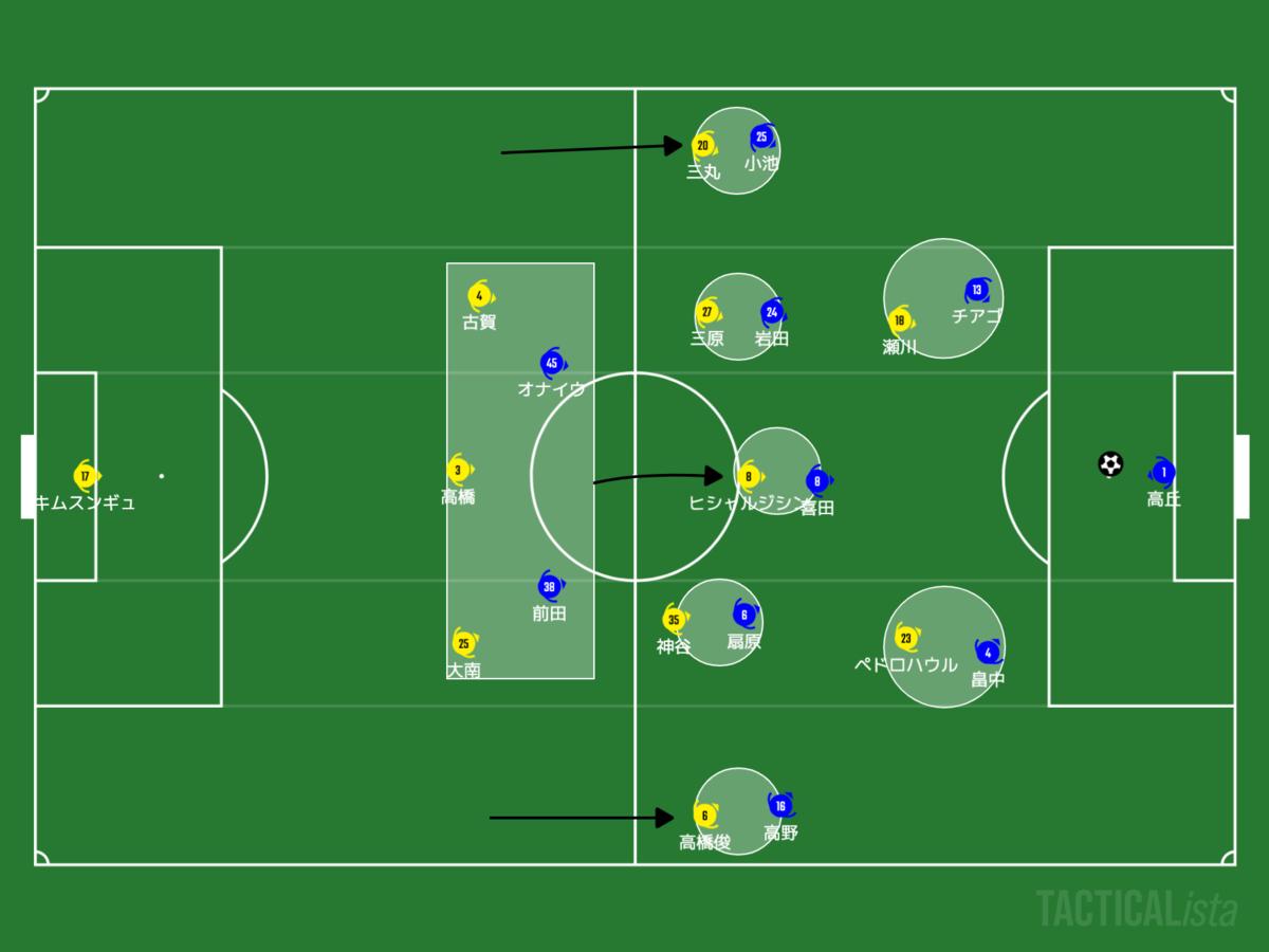 f:id:football-analyst:20210704213003p:plain