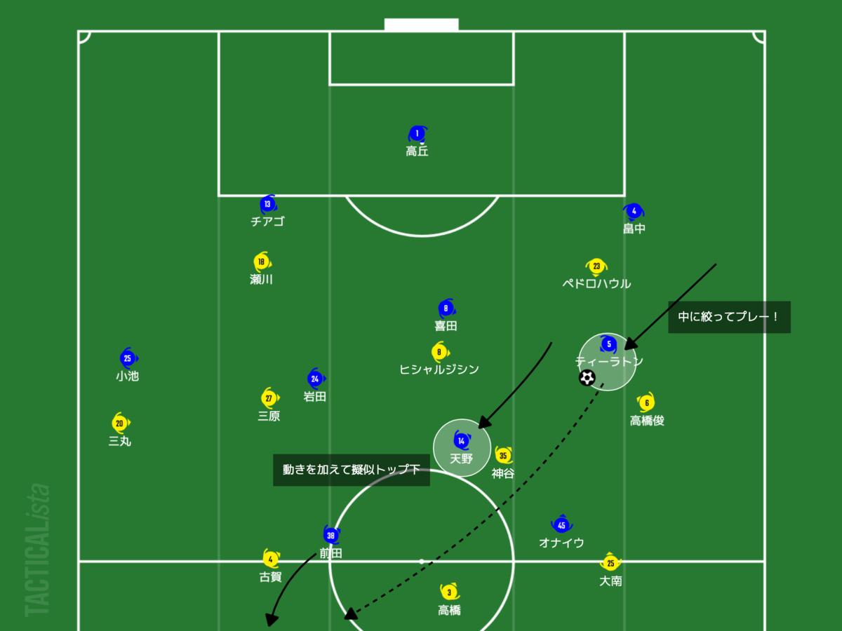 f:id:football-analyst:20210704214536p:plain