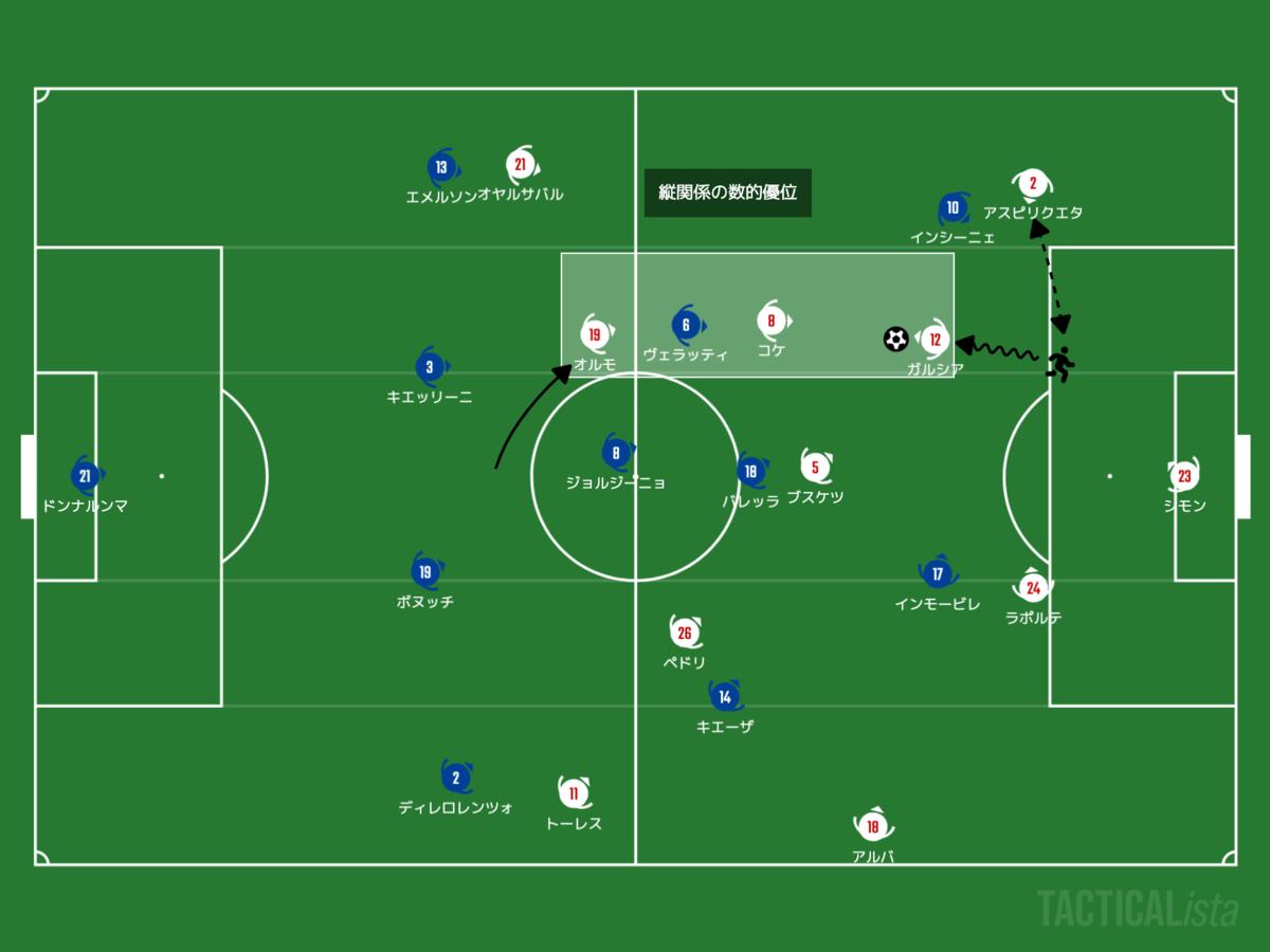 f:id:football-analyst:20210707220546p:plain