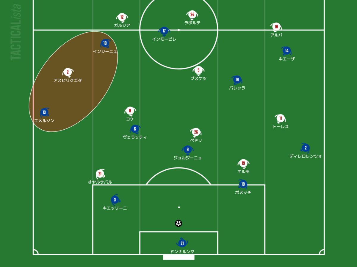 f:id:football-analyst:20210707223812p:plain
