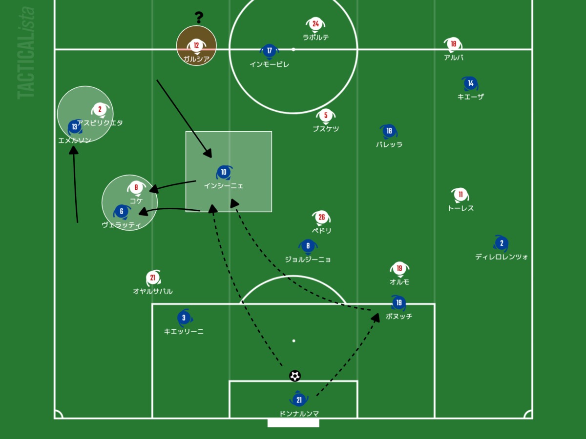 f:id:football-analyst:20210707223956p:plain