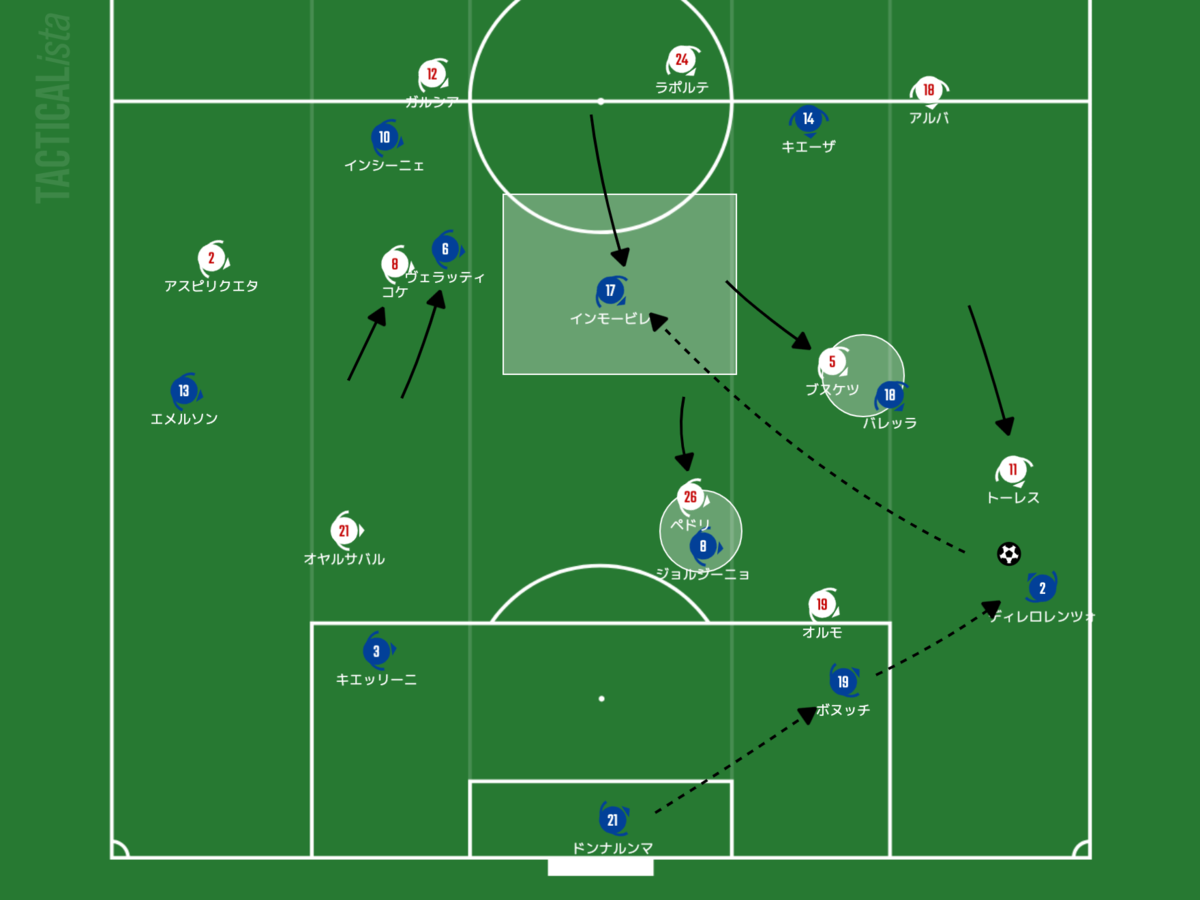 f:id:football-analyst:20210707224422p:plain
