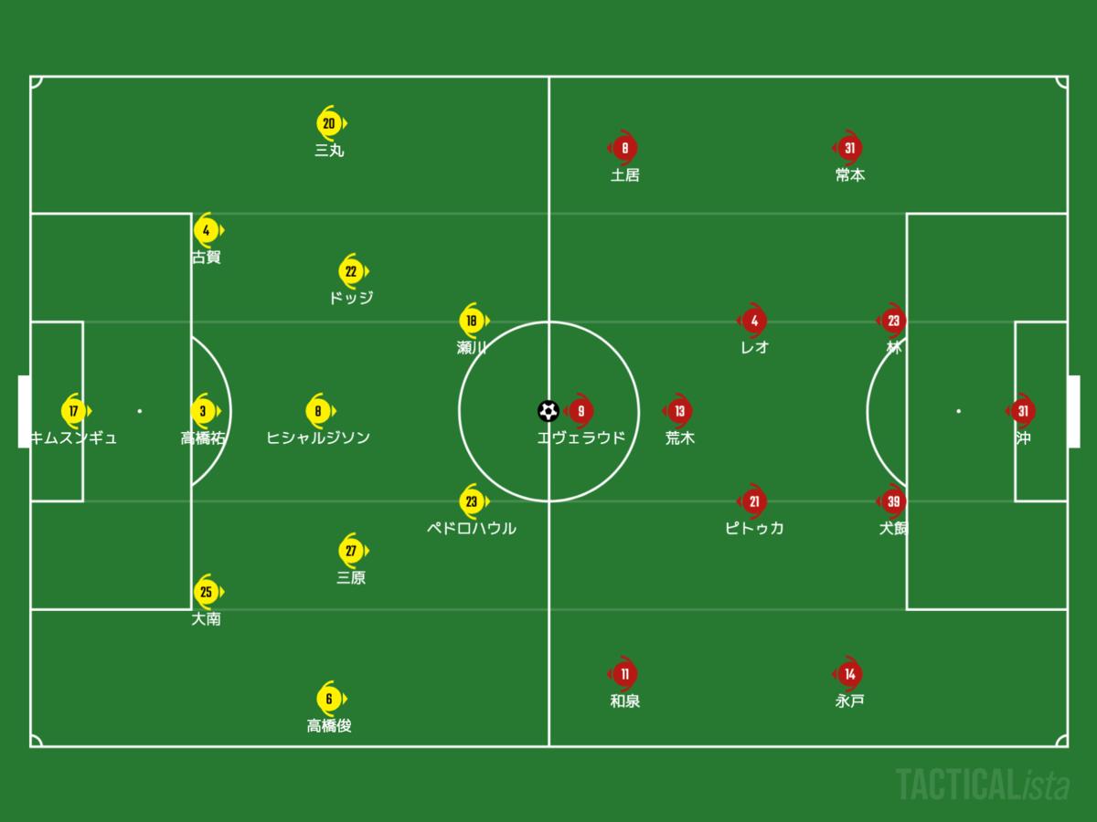 f:id:football-analyst:20210708135726p:plain