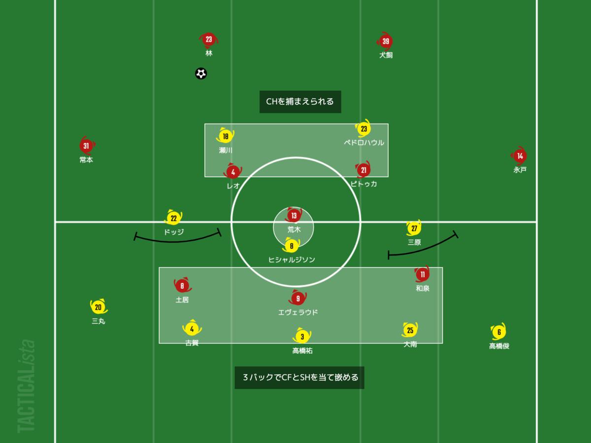 f:id:football-analyst:20210708162333p:plain