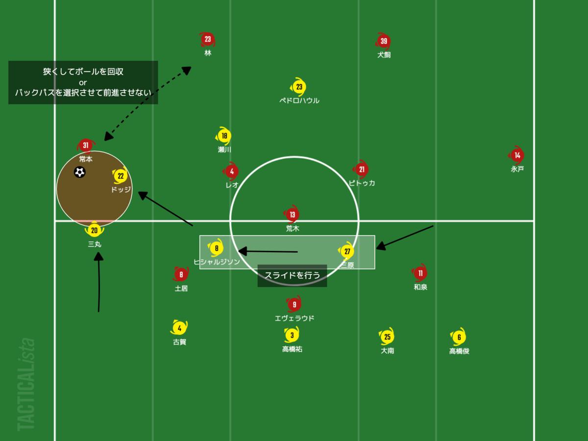 f:id:football-analyst:20210708164930p:plain