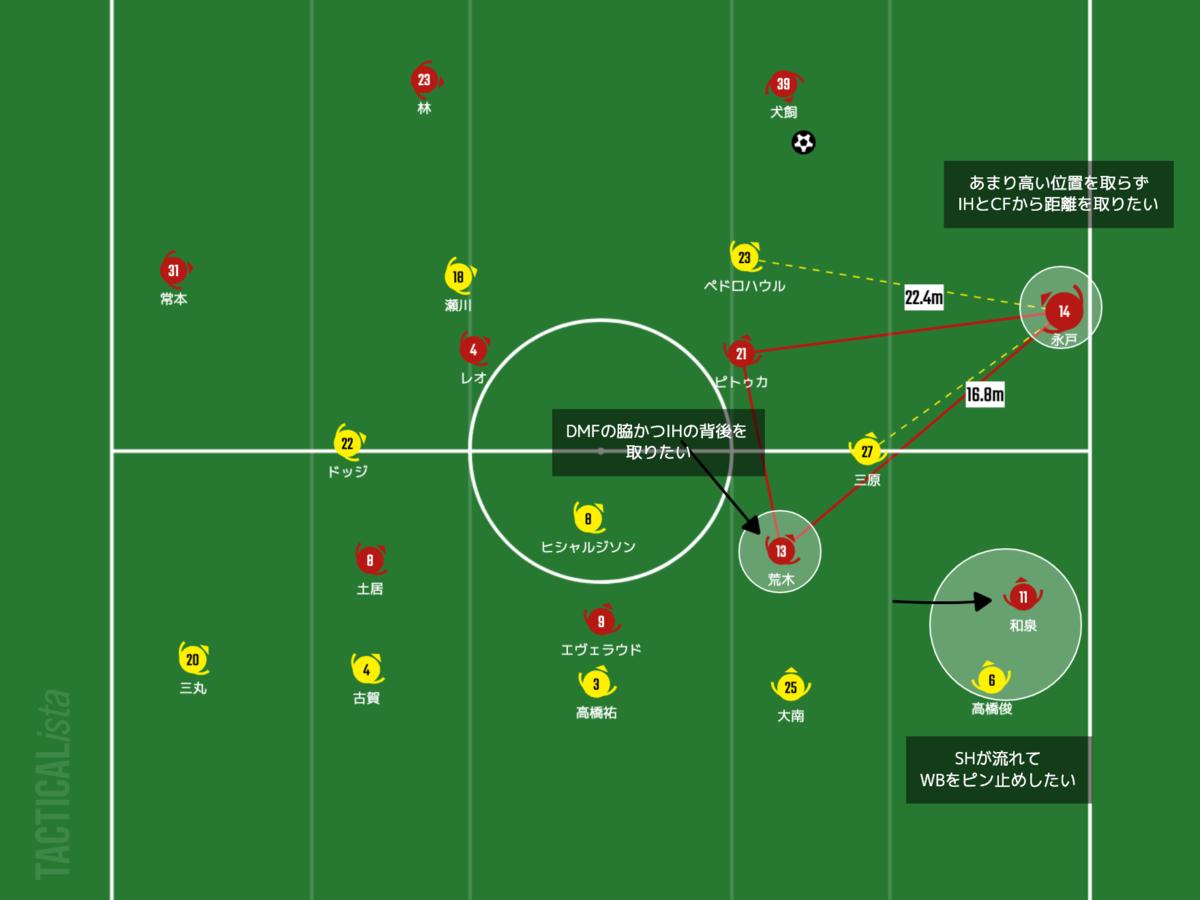 f:id:football-analyst:20210708190634p:plain