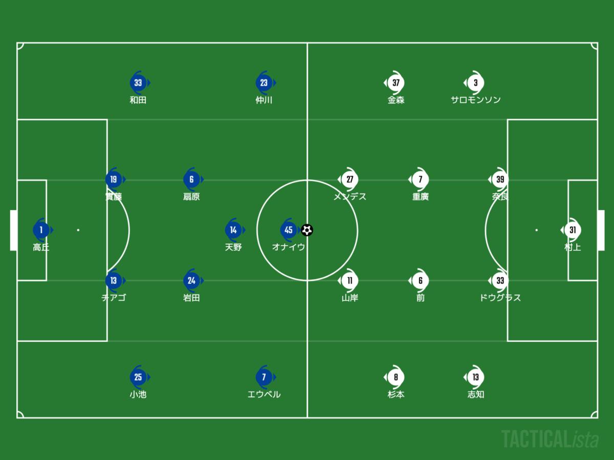 f:id:football-analyst:20210711153106p:plain