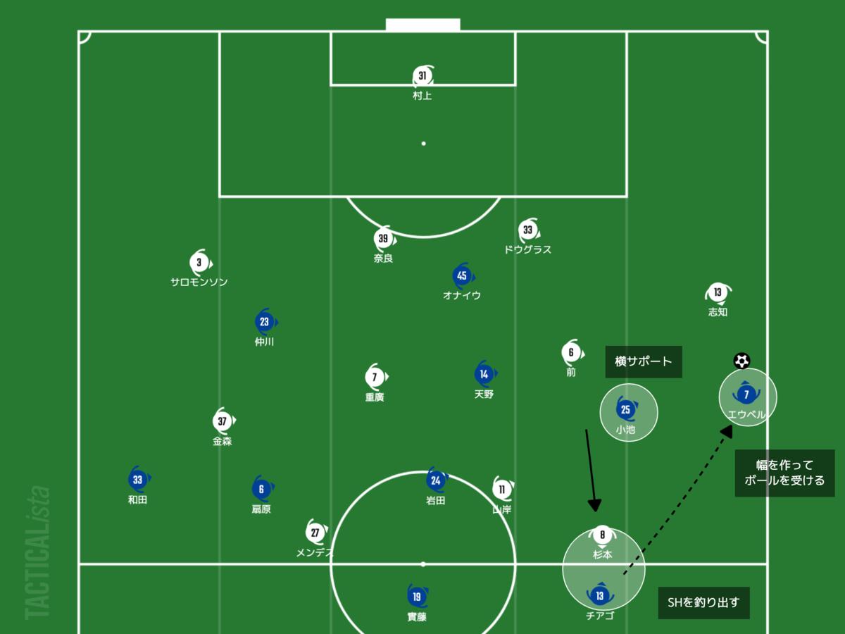 f:id:football-analyst:20210711155348p:plain