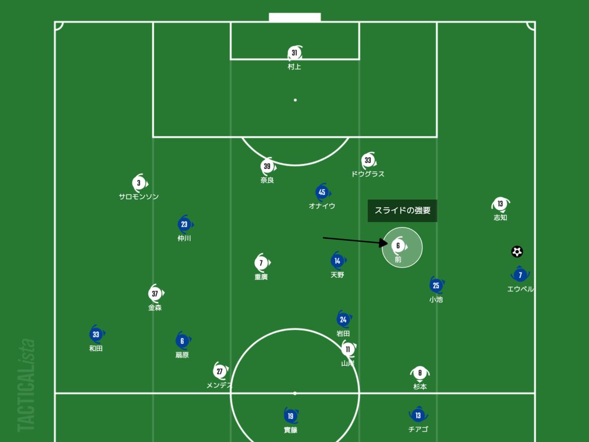 f:id:football-analyst:20210711160240p:plain