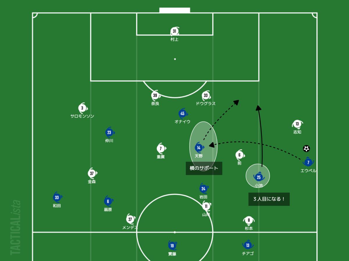 f:id:football-analyst:20210711161254p:plain