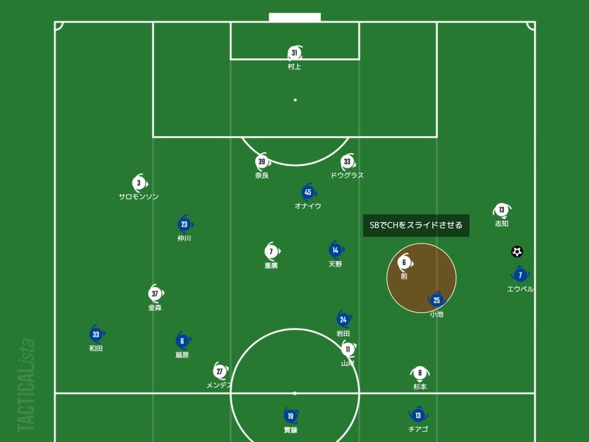f:id:football-analyst:20210711162549p:plain