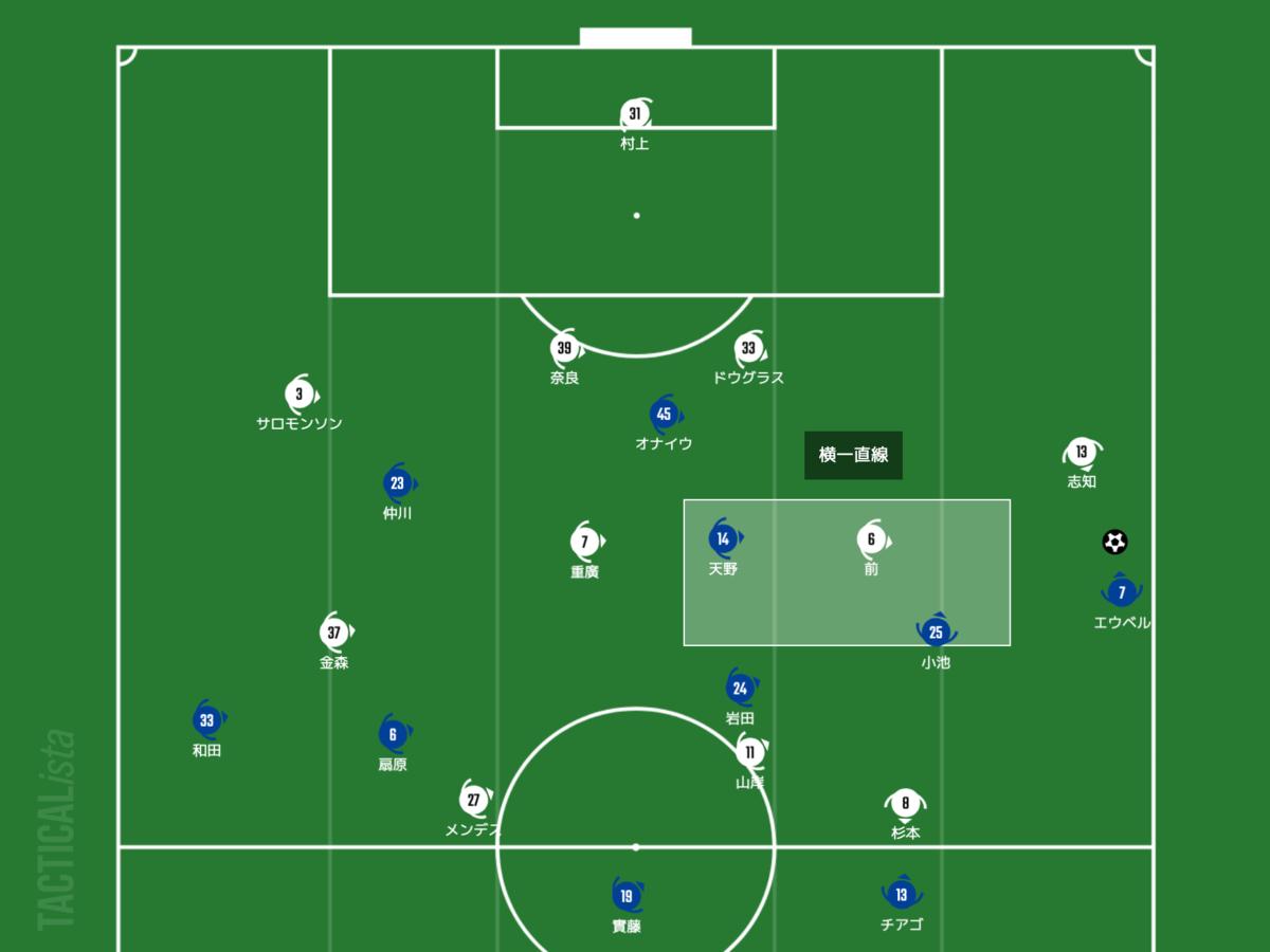 f:id:football-analyst:20210711163100p:plain