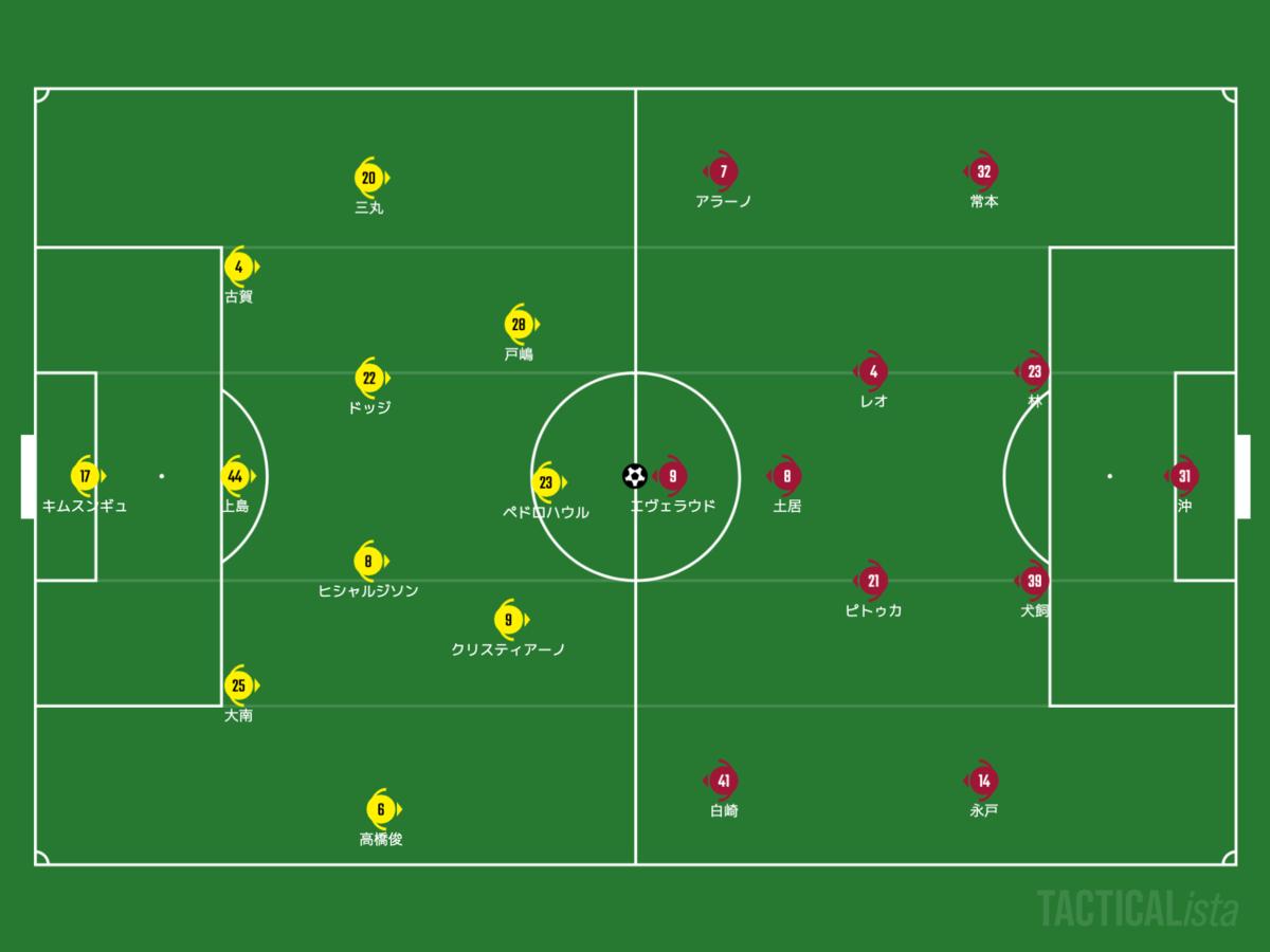f:id:football-analyst:20210712221652p:plain