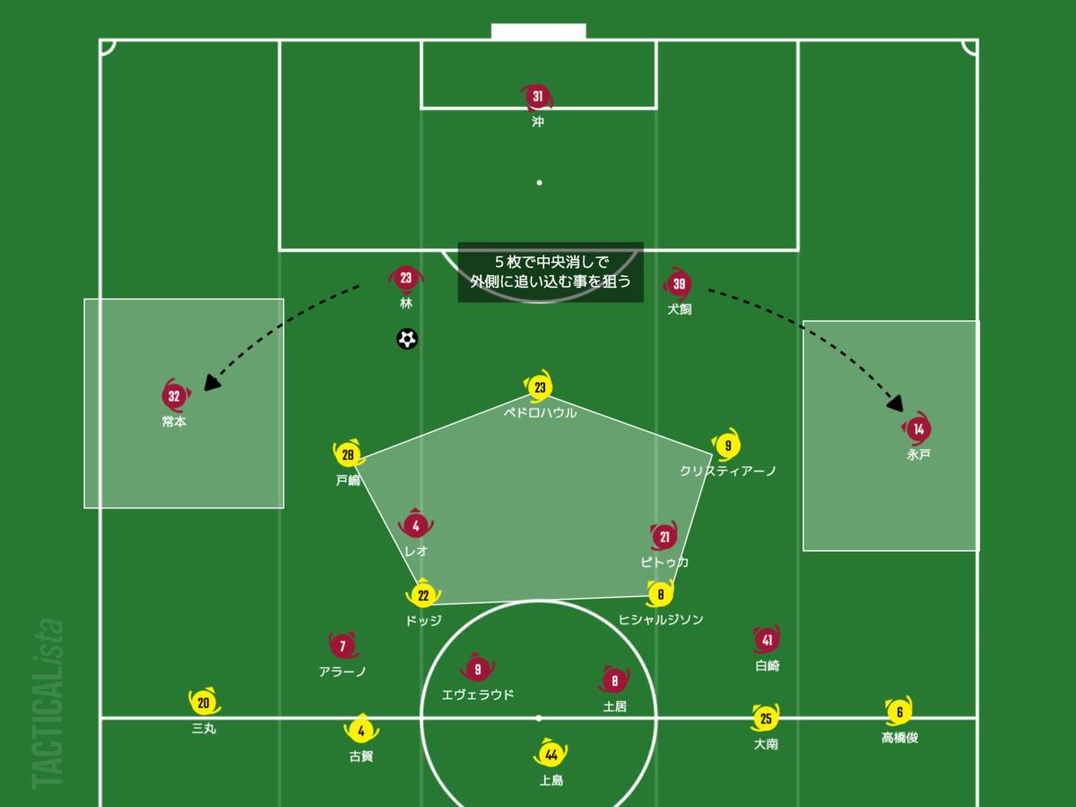 f:id:football-analyst:20210712222412p:plain
