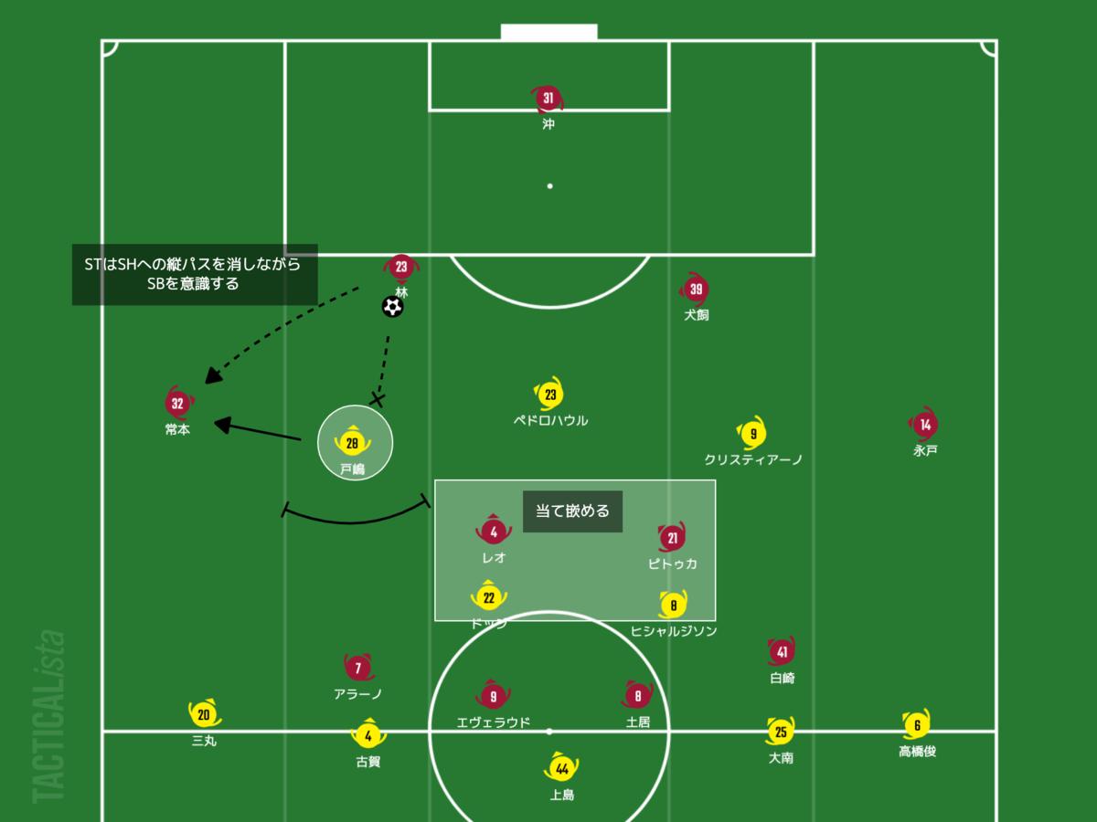 f:id:football-analyst:20210712223102p:plain