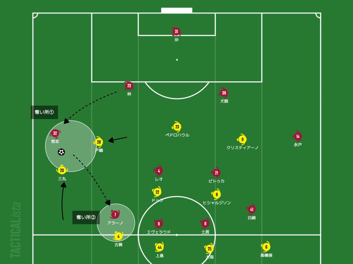 f:id:football-analyst:20210712223558p:plain