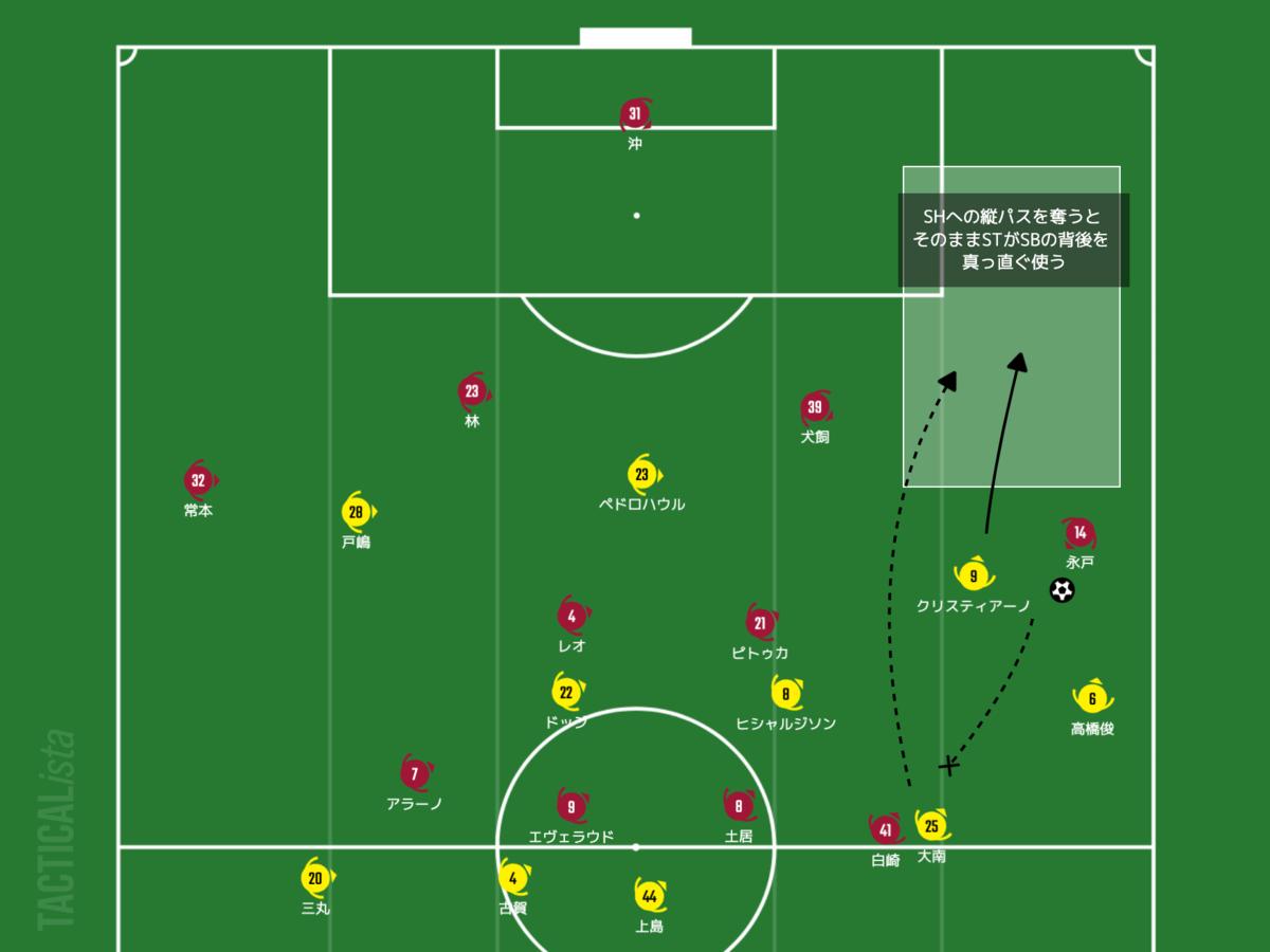 f:id:football-analyst:20210712224125p:plain