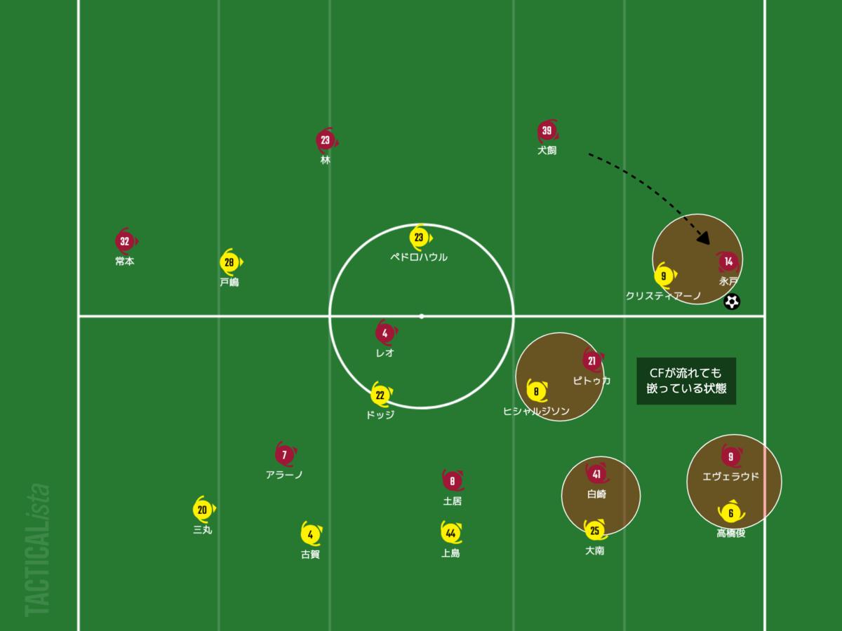 f:id:football-analyst:20210712224855p:plain