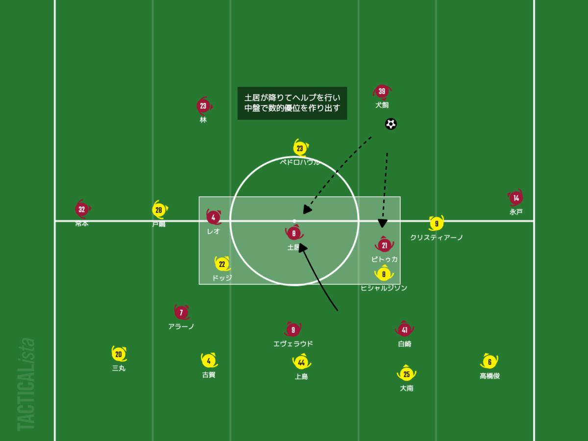 f:id:football-analyst:20210712225523p:plain