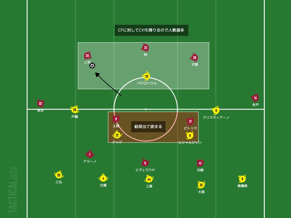 f:id:football-analyst:20210712230356p:plain