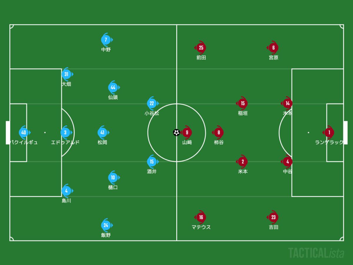 f:id:football-analyst:20210718190847p:plain