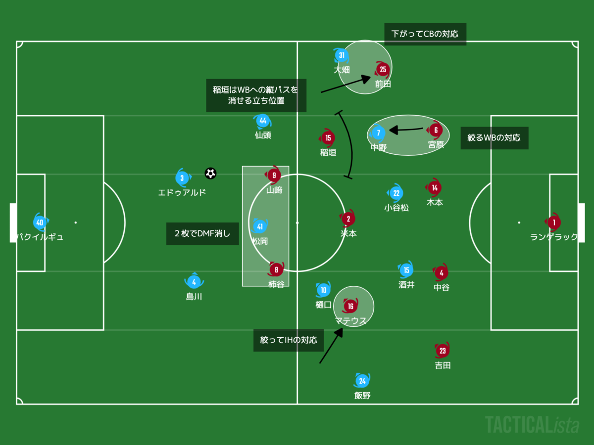 f:id:football-analyst:20210718191906p:plain