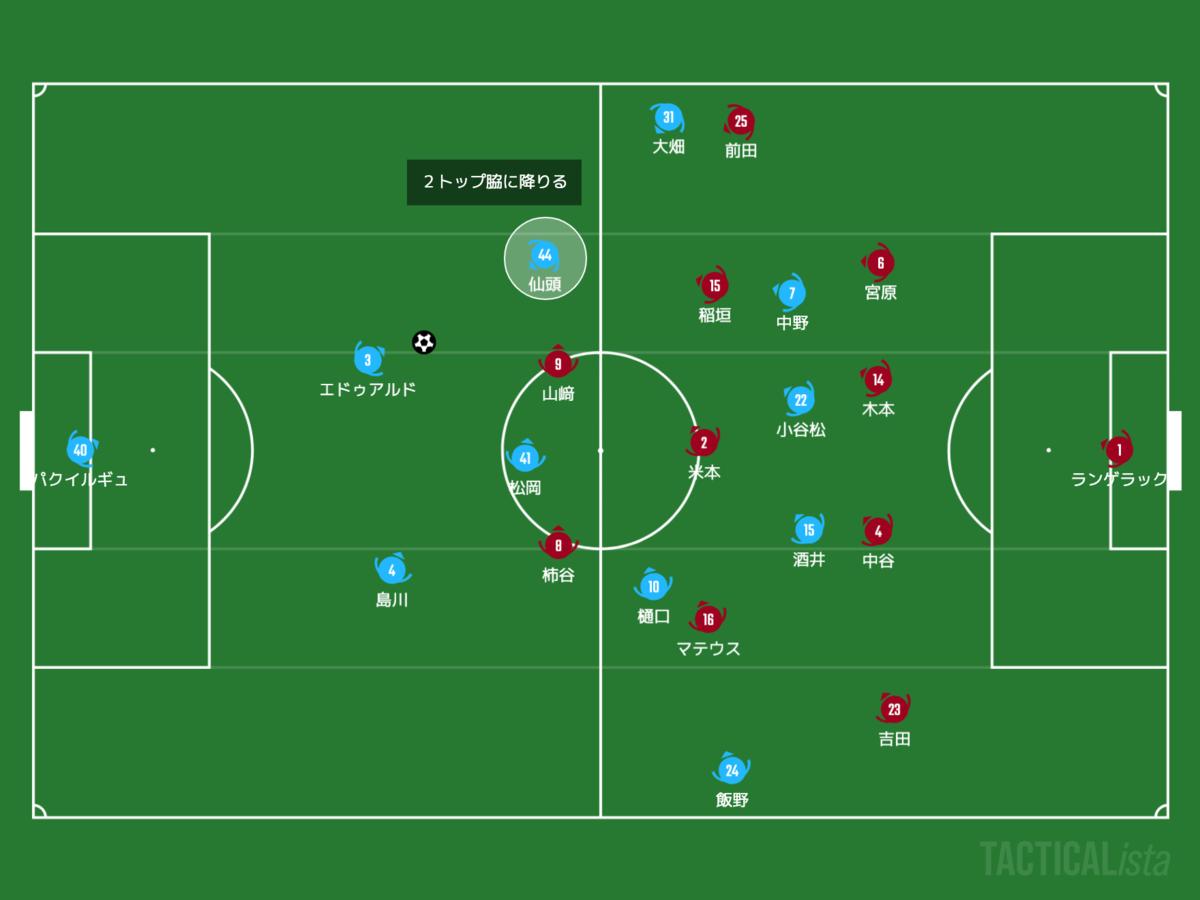 f:id:football-analyst:20210719190524p:plain