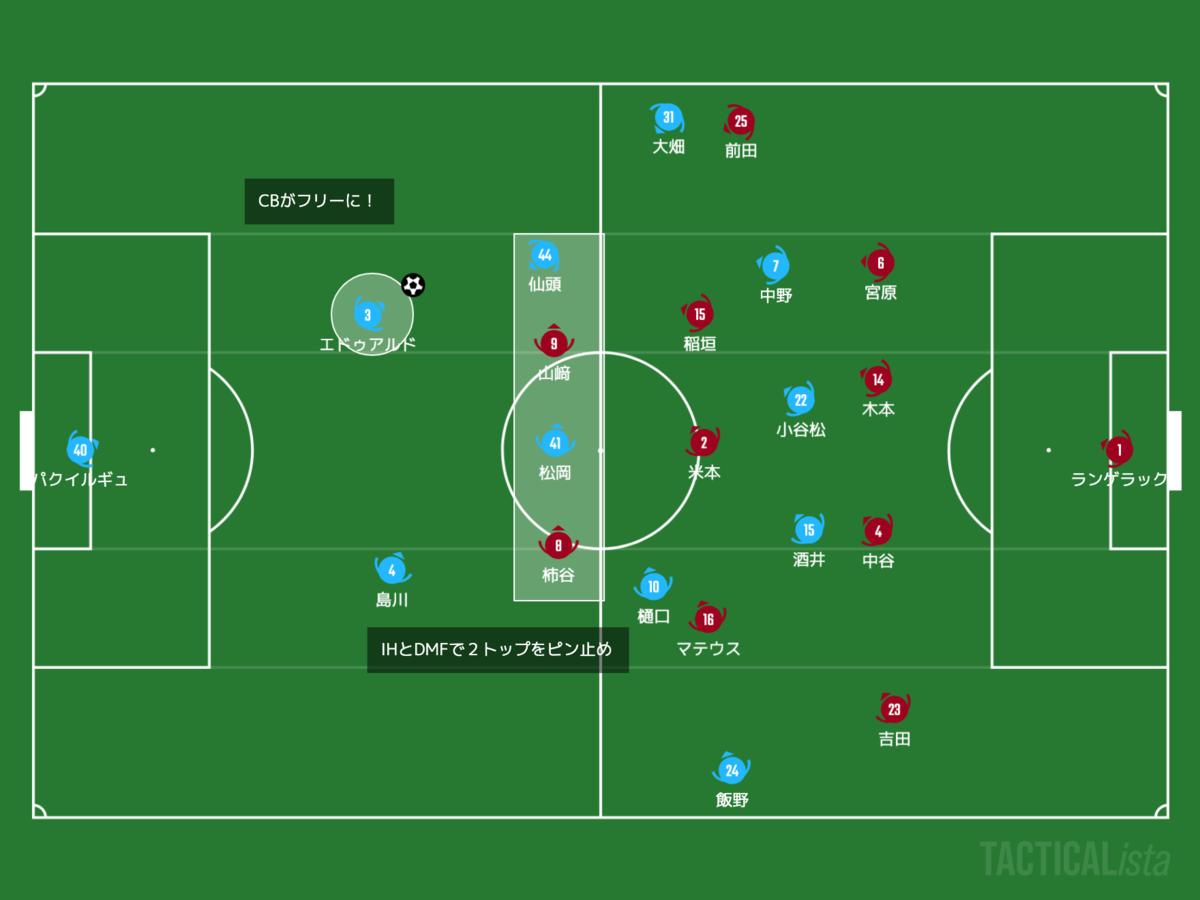 f:id:football-analyst:20210719191004p:plain