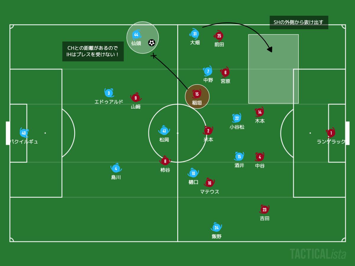 f:id:football-analyst:20210719194505p:plain