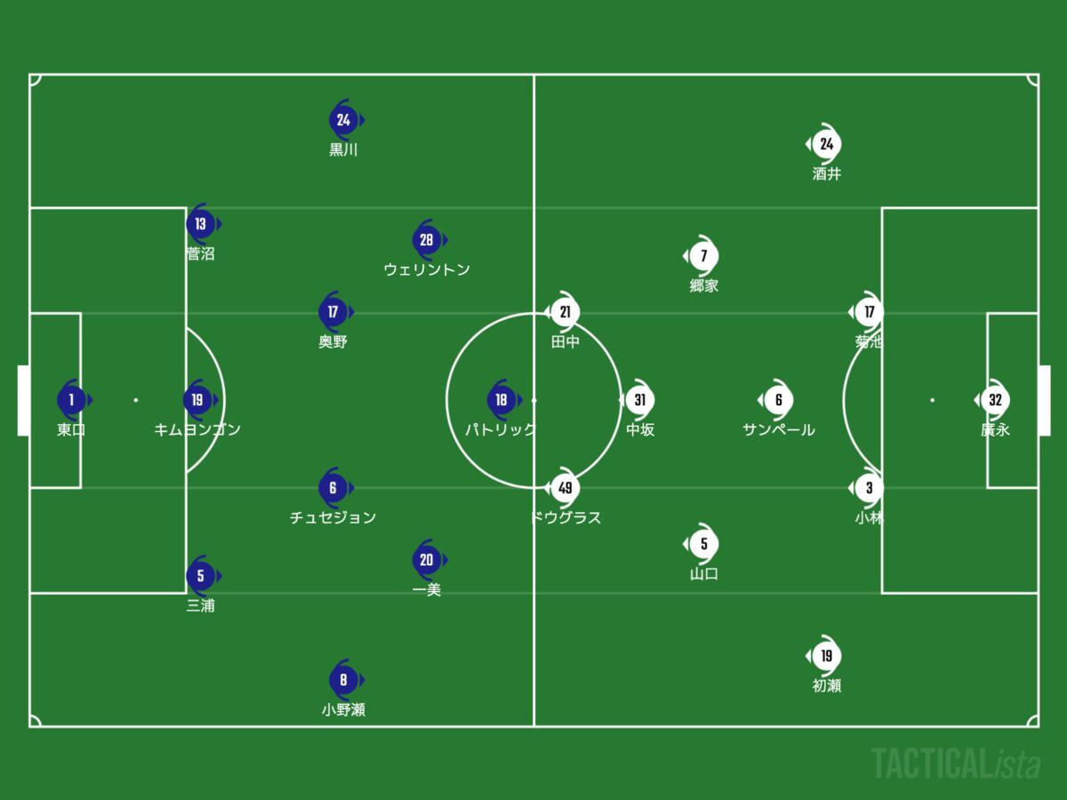 f:id:football-analyst:20210721222334p:plain