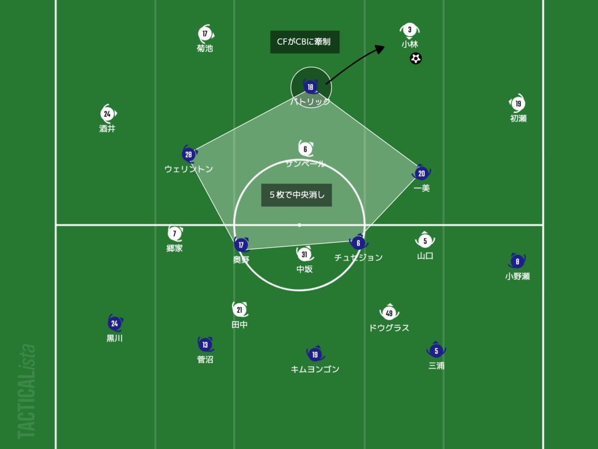 f:id:football-analyst:20210721222657p:plain