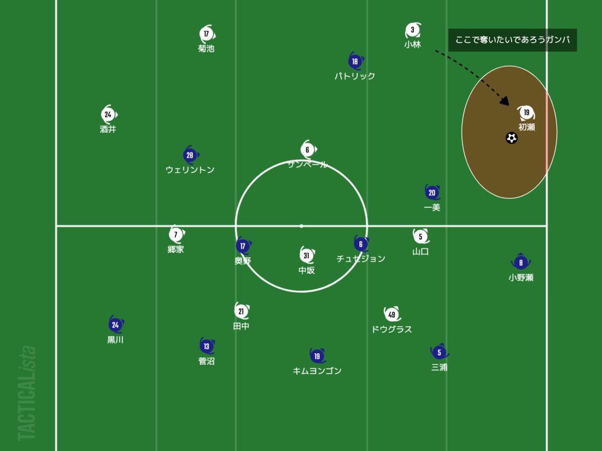 f:id:football-analyst:20210721222845p:plain