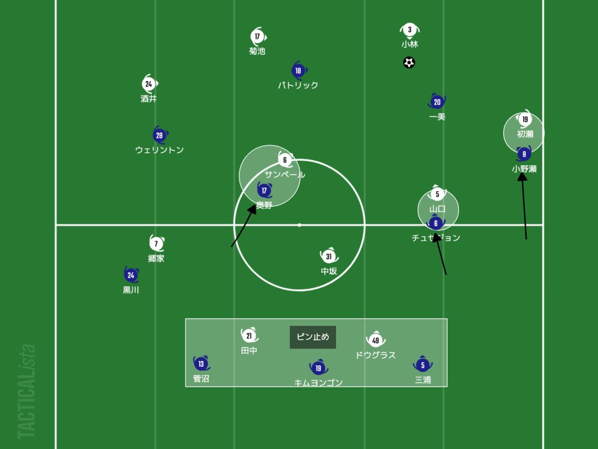 f:id:football-analyst:20210721225838p:plain