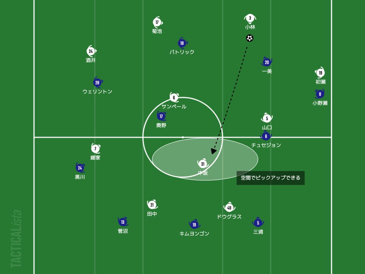 f:id:football-analyst:20210721231232p:plain