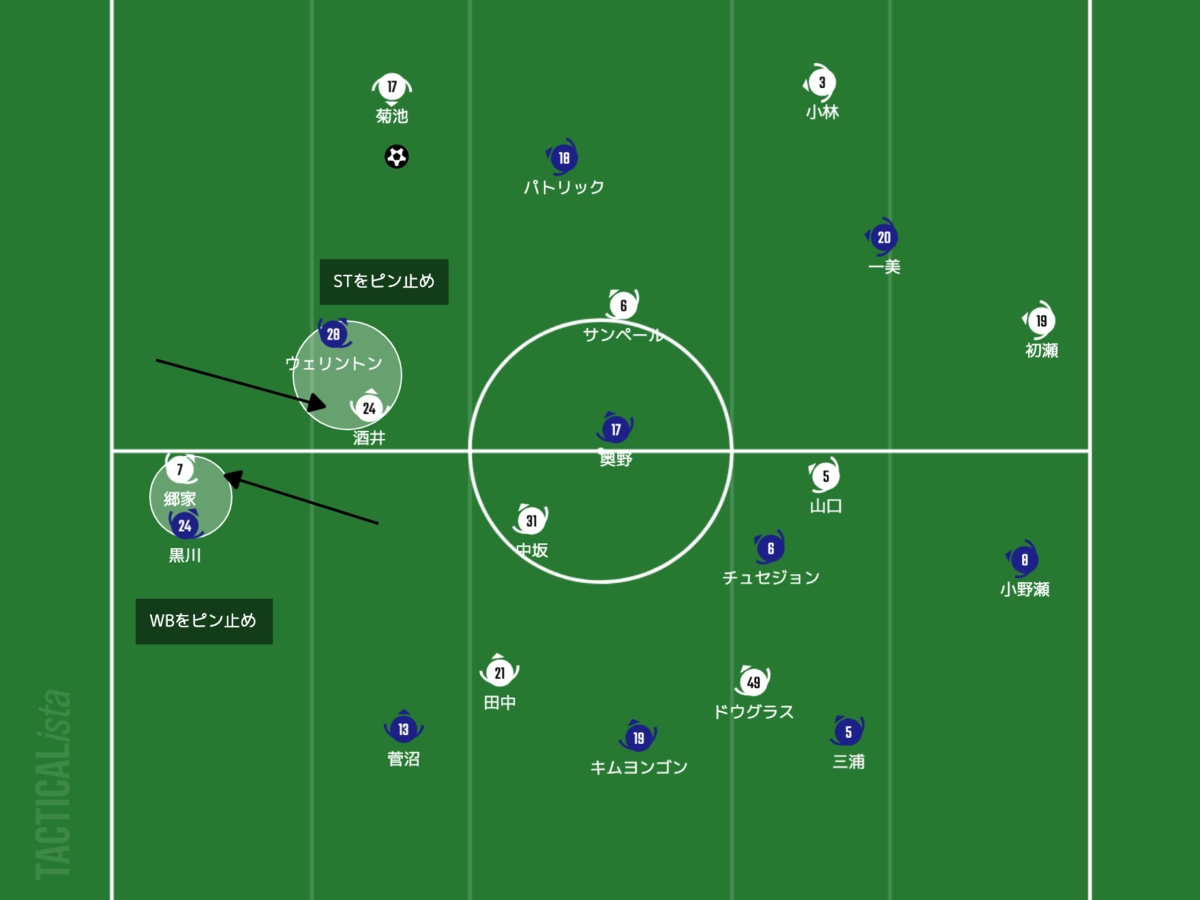 f:id:football-analyst:20210721232035p:plain