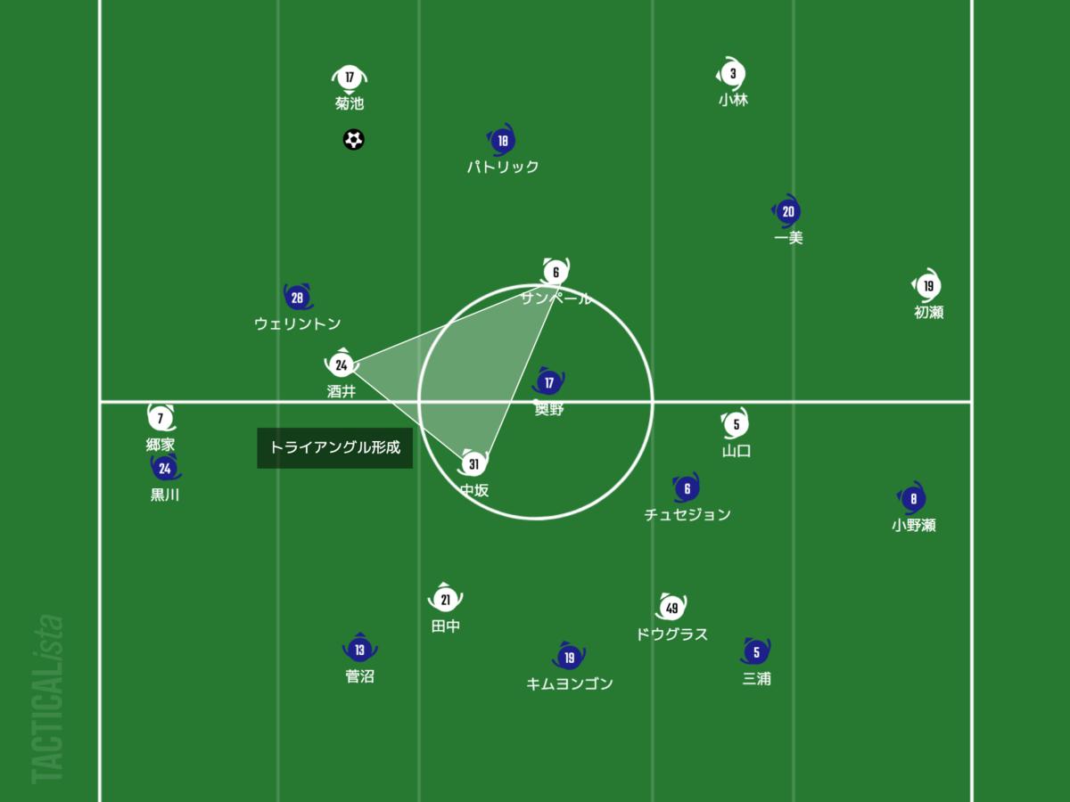 f:id:football-analyst:20210721232659p:plain