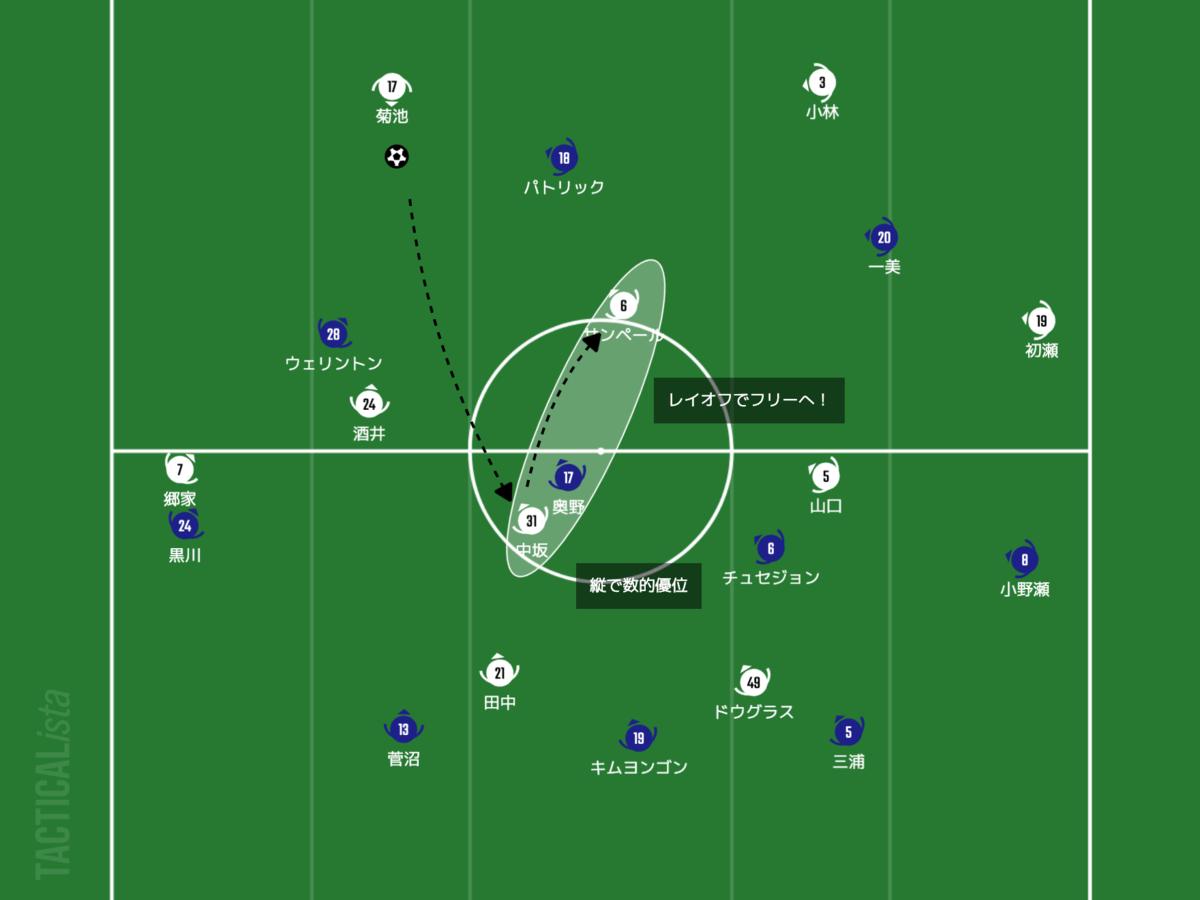 f:id:football-analyst:20210721233028p:plain