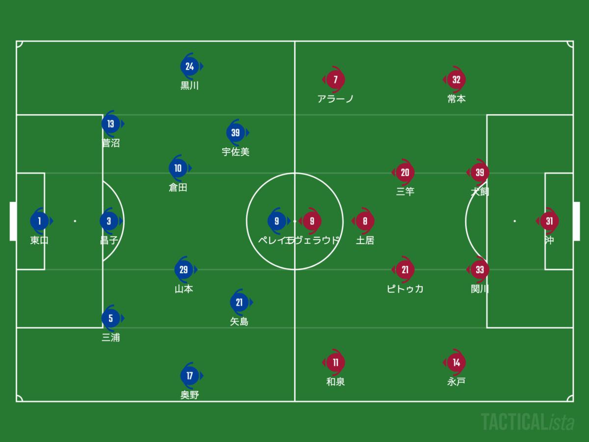 f:id:football-analyst:20210725080526p:plain